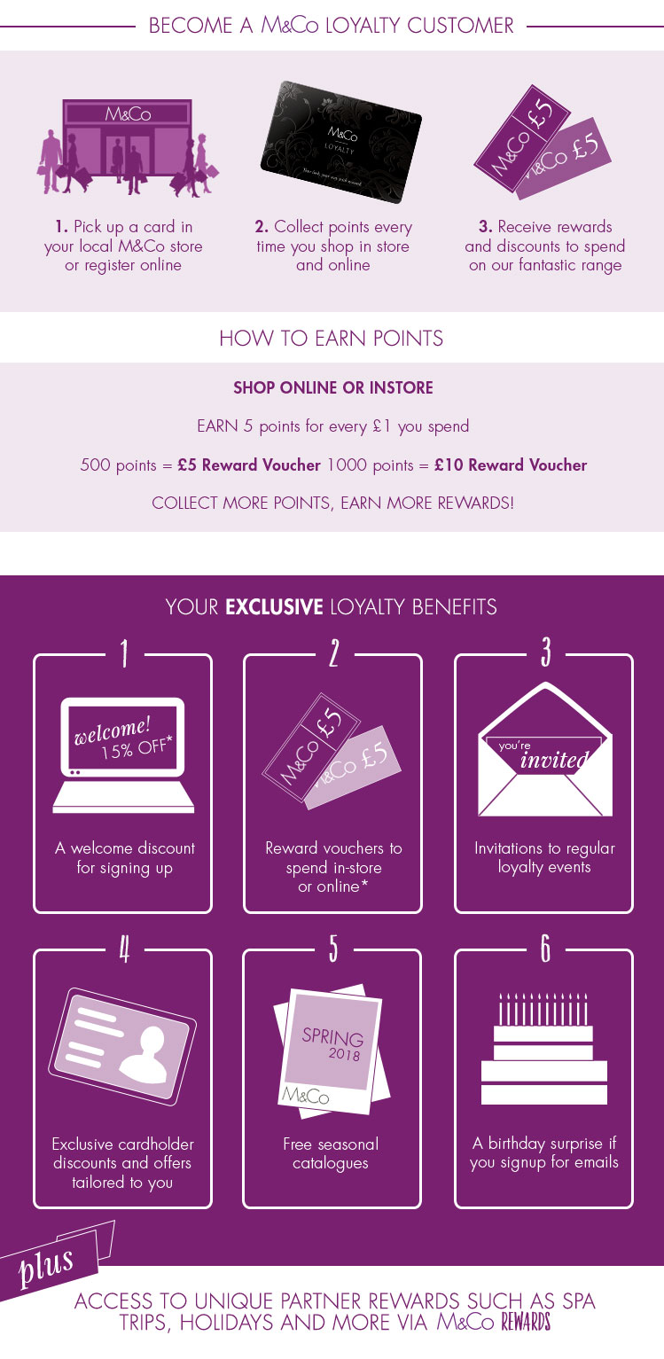 Become an M&Co loyalty customer